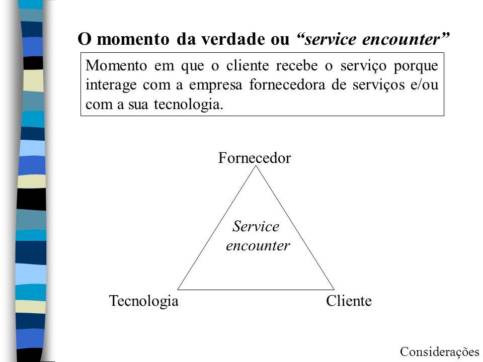 O momento da verdade ou service encounter Momento em que o cliente recebe o serviço porque interage com a empresa fornecedora de serviços e/ou com a s
