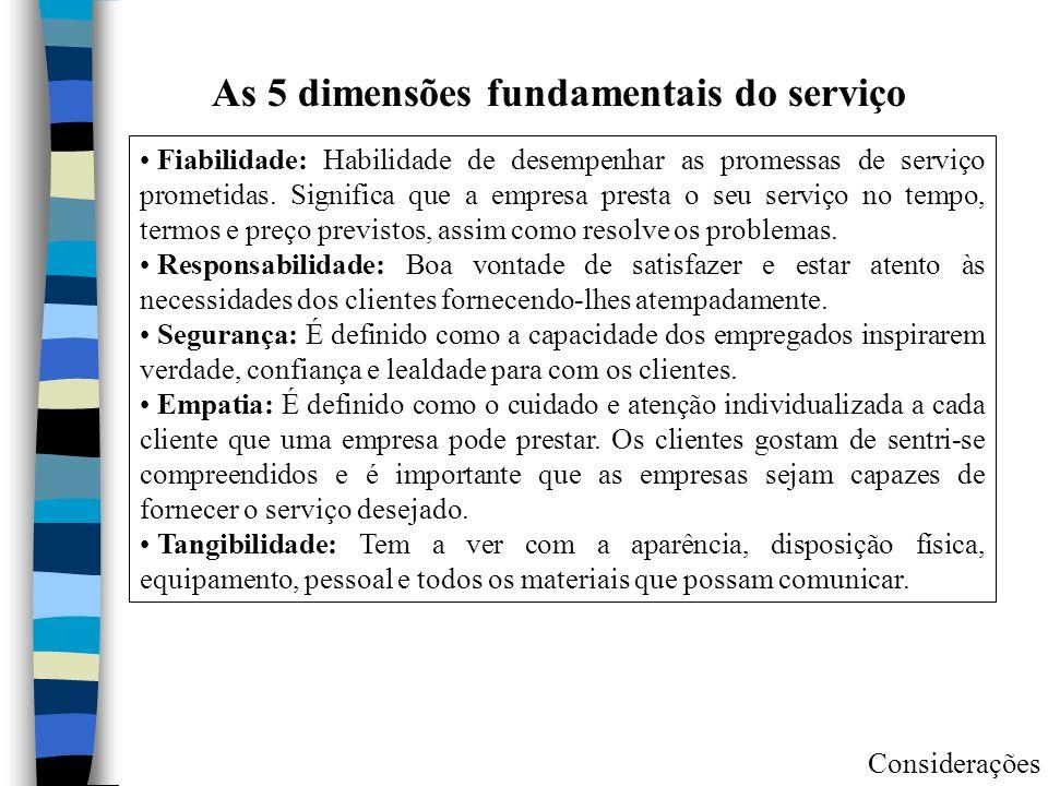 As 5 dimensões fundamentais do serviço Fiabilidade: Habilidade de desempenhar as promessas de serviço prometidas. Significa que a empresa presta o seu