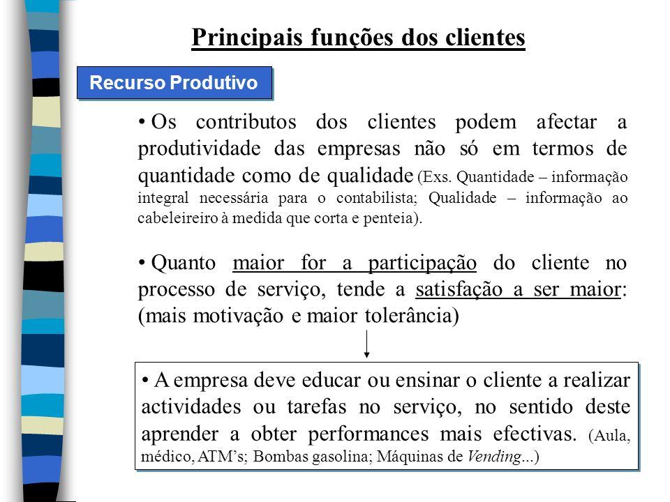 Principais funções dos clientes Os contributos dos clientes podem afectar a produtividade das empresas não só em termos de quantidade como de qualidade (Exs.