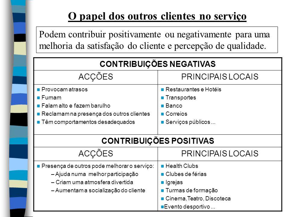 O papel dos outros clientes no serviço Podem contribuir positivamente ou negativamente para uma melhoria da satisfação do cliente e percepção de quali