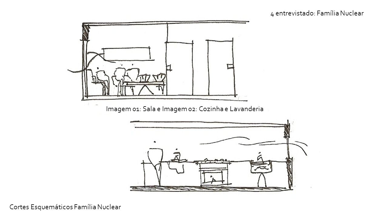 4 entrevistado: Família Nuclear Cortes Esquemáticos Família Nuclear Imagem 01: Sala e Imagem 02: Cozinha e Lavanderia