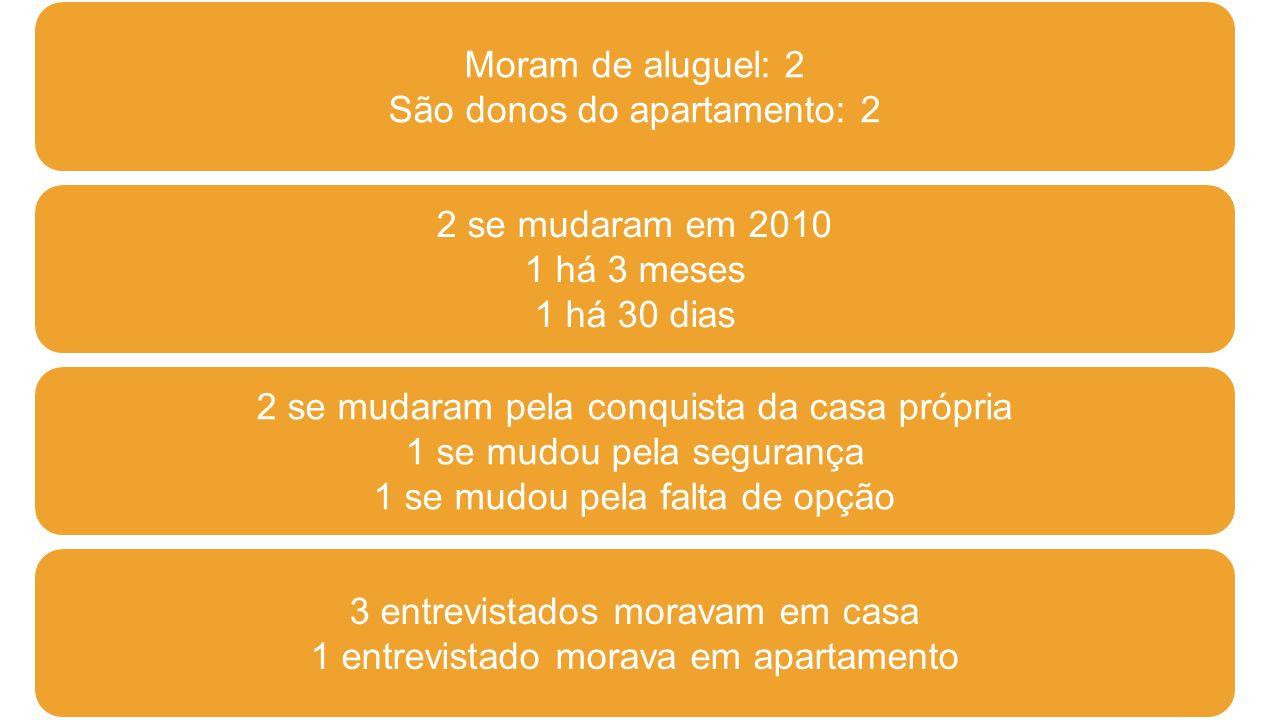 Moram de aluguel: 2 São donos do apartamento: 2 2 se mudaram em 2010 1 há 3 meses 1 há 30 dias 2 se mudaram pela conquista da casa própria 1 se mudou