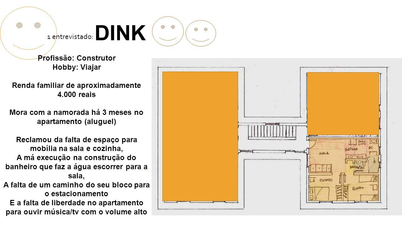 Profissão: Construtor Hobby: Viajar Renda familiar de aproximadamente 4.000 reais Mora com a namorada há 3 meses no apartamento (aluguel) Reclamou da