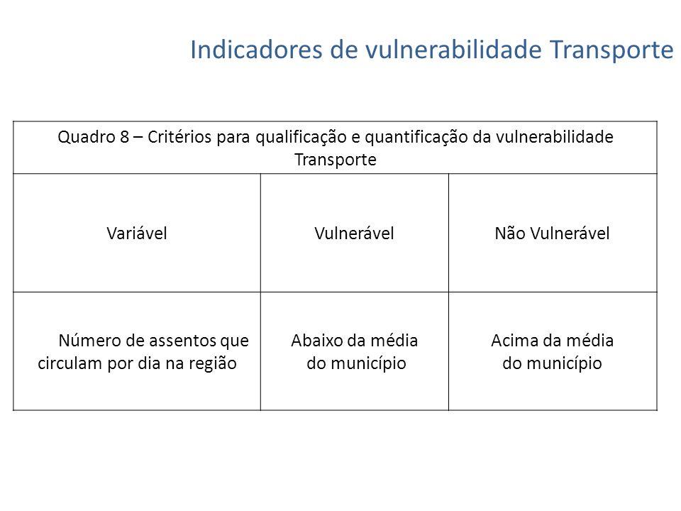 Indicadores de vulnerabilidade Transporte Quadro 8 – Critérios para qualificação e quantificação da vulnerabilidade Transporte VariávelVulnerávelNão V