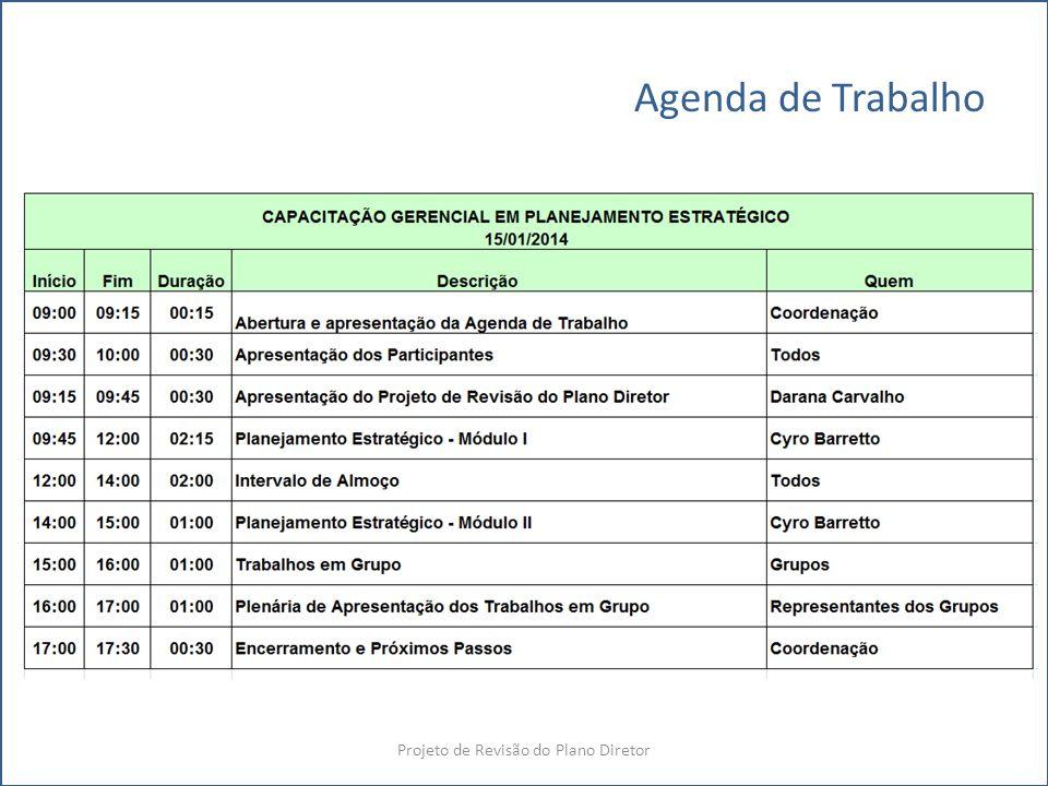 Agenda de Trabalho Projeto de Revisão do Plano Diretor