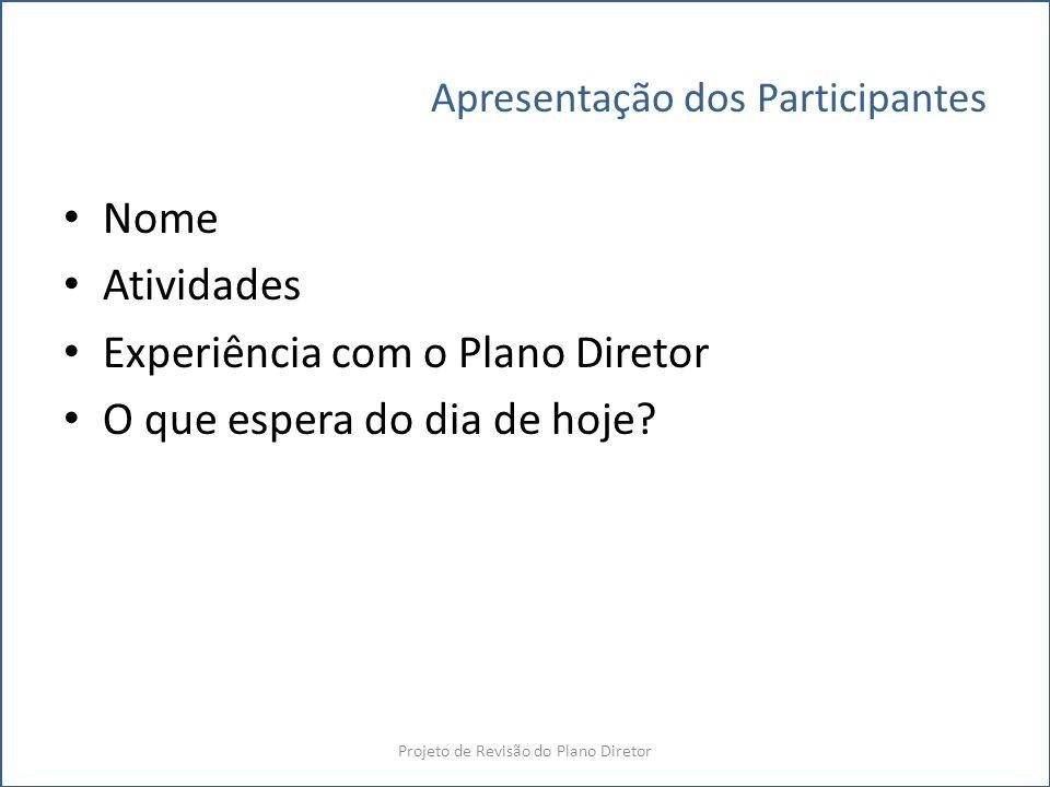 Apresentação dos Participantes Nome Atividades Experiência com o Plano Diretor O que espera do dia de hoje? Projeto de Revisão do Plano Diretor
