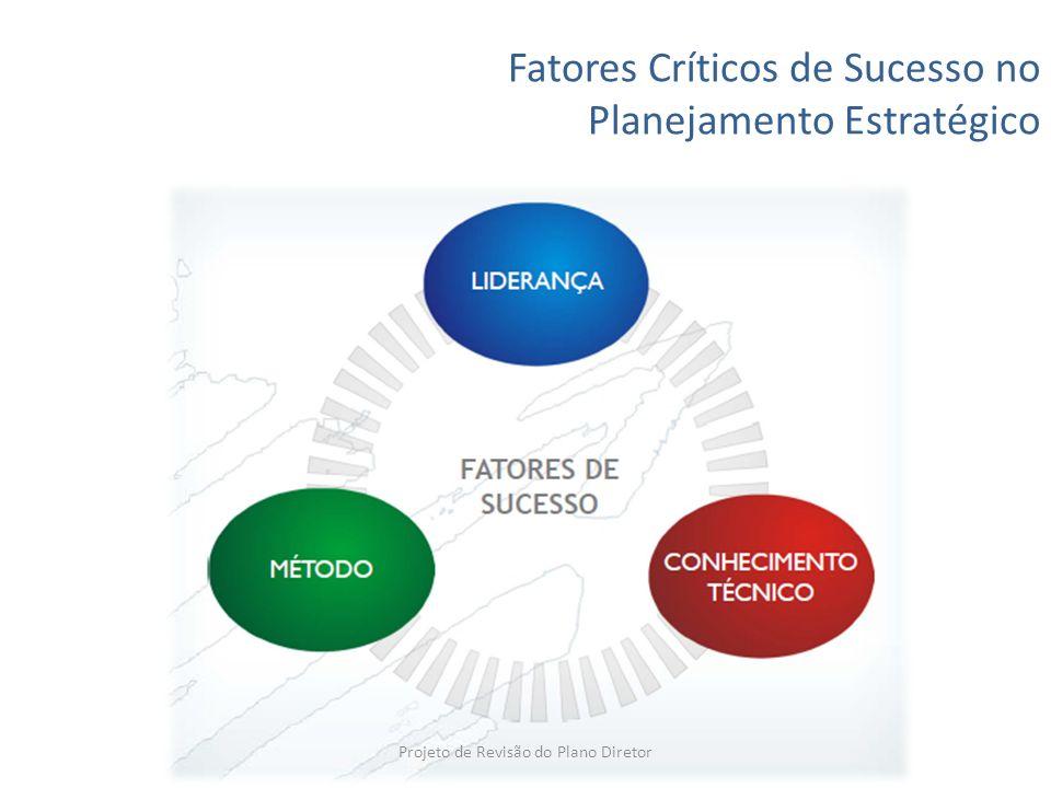 Fatores Críticos de Sucesso no Planejamento Estratégico Projeto de Revisão do Plano Diretor