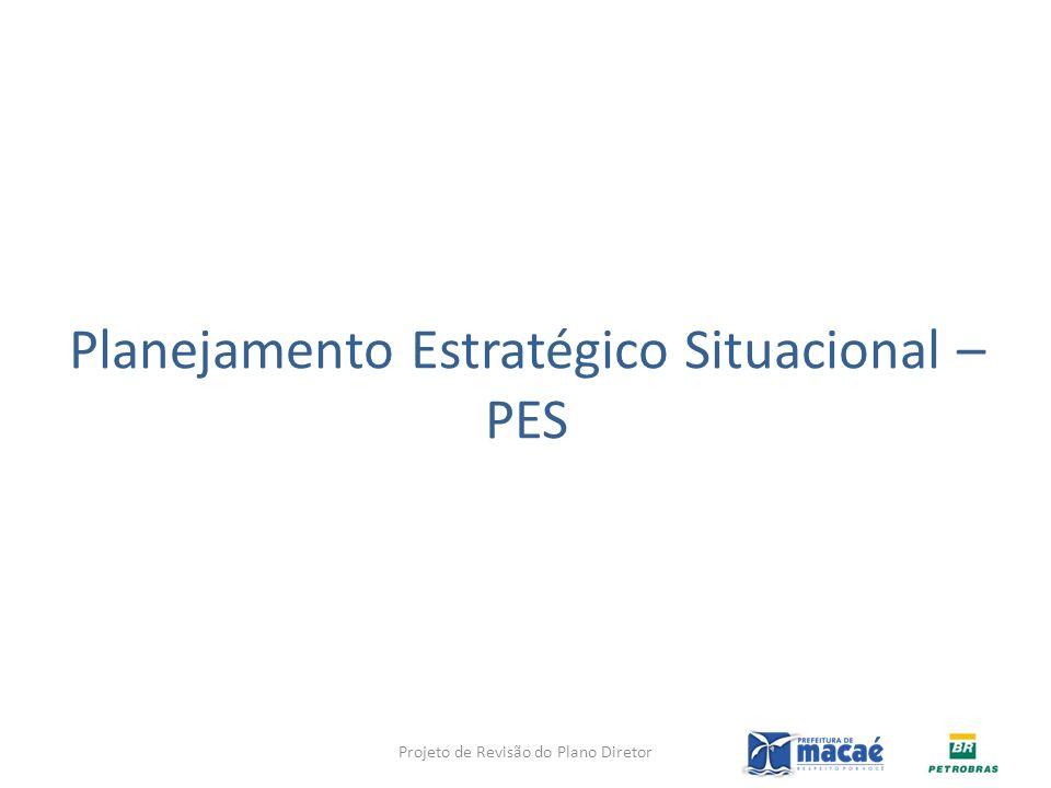 Planejamento Estratégico Situacional – PES Projeto de Revisão do Plano Diretor