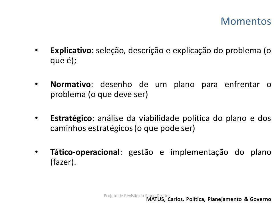 Momentos Explicativo: seleção, descrição e explicação do problema (o que é); Normativo: desenho de um plano para enfrentar o problema (o que deve ser)