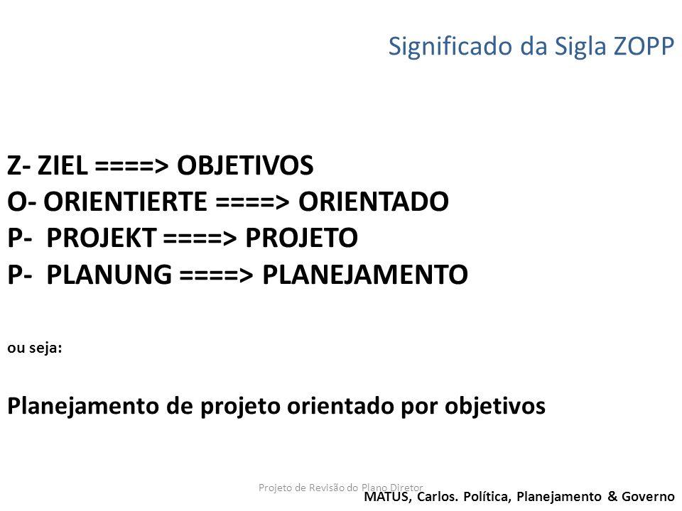 Z- ZIEL ====> OBJETIVOS O- ORIENTIERTE ====> ORIENTADO P- PROJEKT ====> PROJETO P- PLANUNG ====> PLANEJAMENTO ou seja: Planejamento de projeto orienta