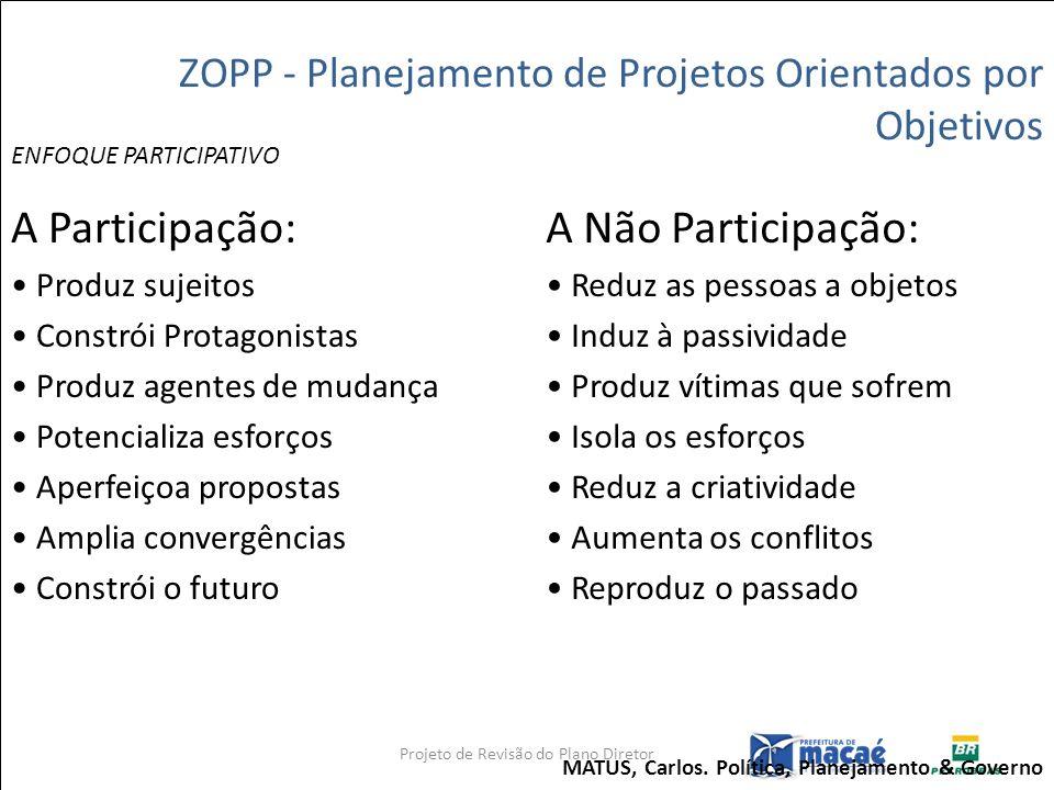 A Participação: Produz sujeitos Constrói Protagonistas Produz agentes de mudança Potencializa esforços Aperfeiçoa propostas Amplia convergências Const