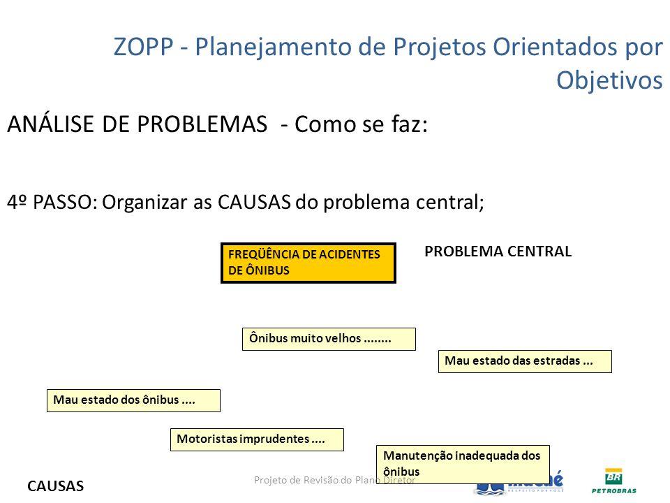 ANÁLISE DE PROBLEMAS - Como se faz: 4º PASSO: Organizar as CAUSAS do problema central; ZOPP - Planejamento de Projetos Orientados por Objetivos Motori