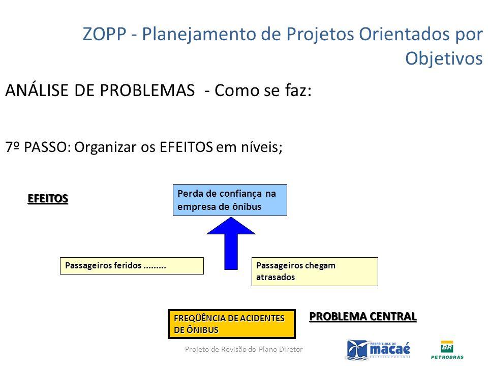 ANÁLISE DE PROBLEMAS - Como se faz: 7º PASSO: Organizar os EFEITOS em níveis; ZOPP - Planejamento de Projetos Orientados por Objetivos Passageiros che
