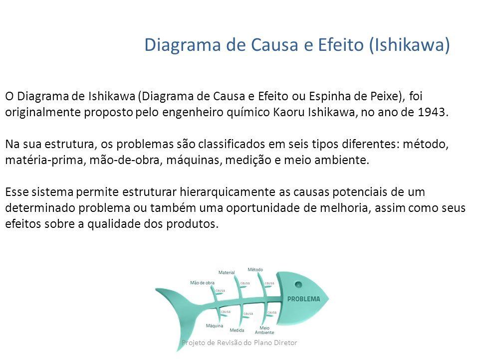 Diagrama de Causa e Efeito (Ishikawa) O Diagrama de Ishikawa (Diagrama de Causa e Efeito ou Espinha de Peixe), foi originalmente proposto pelo engenhe