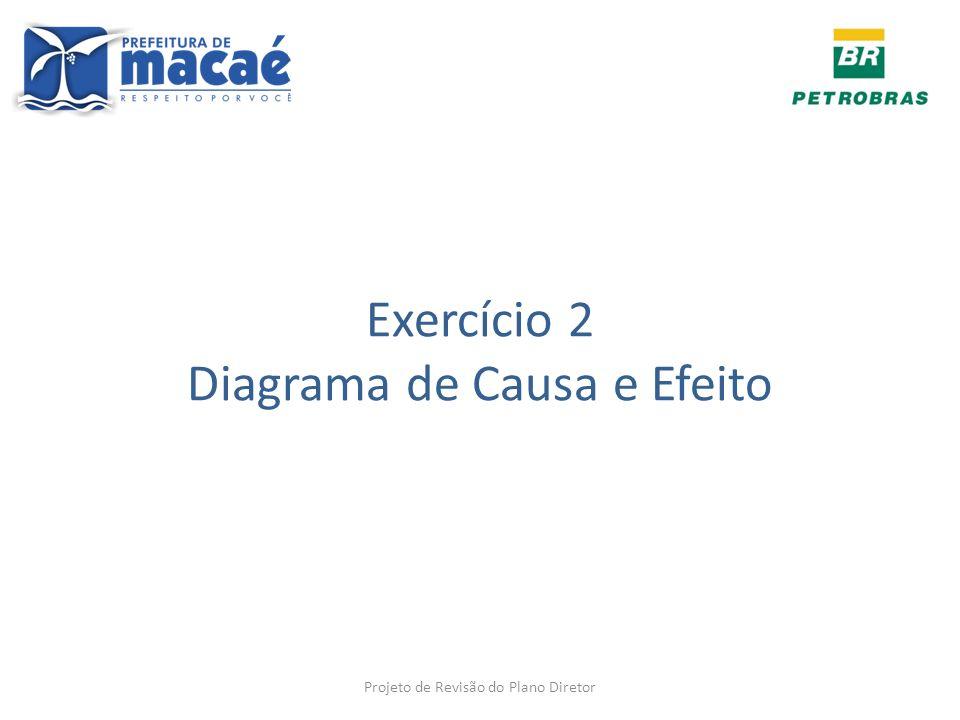 Exercício 2 Diagrama de Causa e Efeito Projeto de Revisão do Plano Diretor