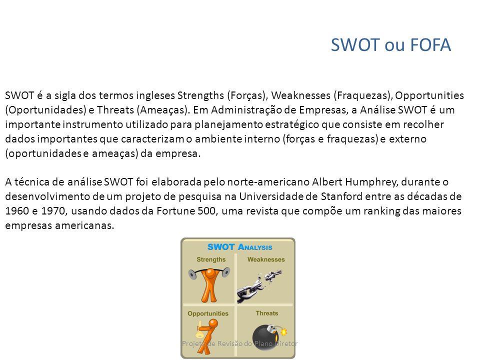 SWOT ou FOFA SWOT é a sigla dos termos ingleses Strengths (Forças), Weaknesses (Fraquezas), Opportunities (Oportunidades) e Threats (Ameaças). Em Admi