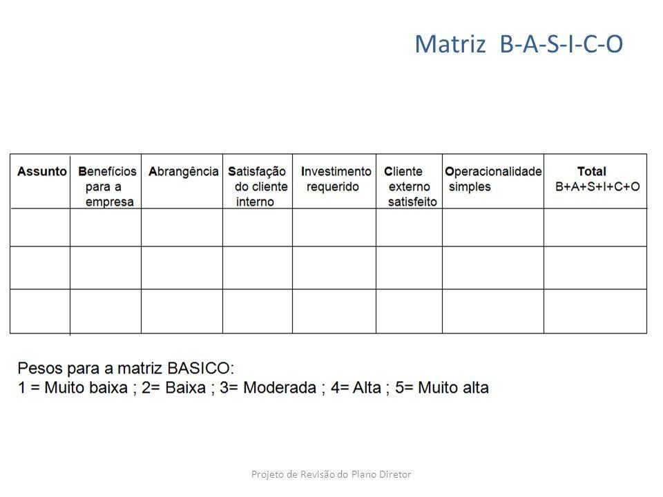 Matriz B-A-S-I-C-O Projeto de Revisão do Plano Diretor