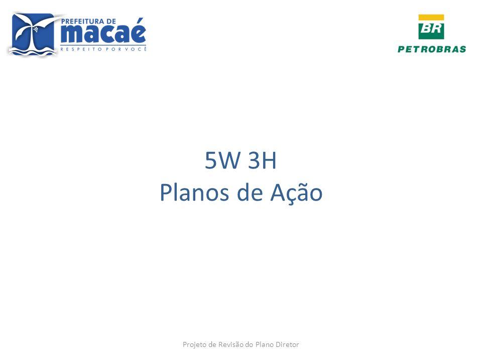5W 3H Planos de Ação Projeto de Revisão do Plano Diretor