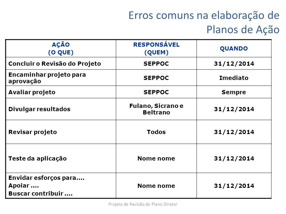 AÇÃO (O QUE) RESPONSÁVEL (QUEM) QUANDO Concluir o Revisão do ProjetoSEPPOC31/12/2014 Encaminhar projeto para aprovação SEPPOCImediato Avaliar projetoS