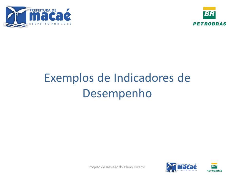 Exemplos de Indicadores de Desempenho Projeto de Revisão do Plano Diretor