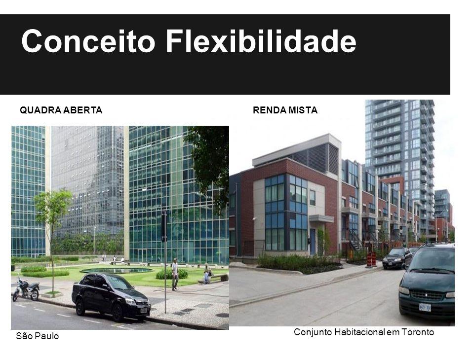 Conceito Flexibilidade São Paulo QUADRA ABERTA Conjunto Habitacional em Toronto RENDA MISTA