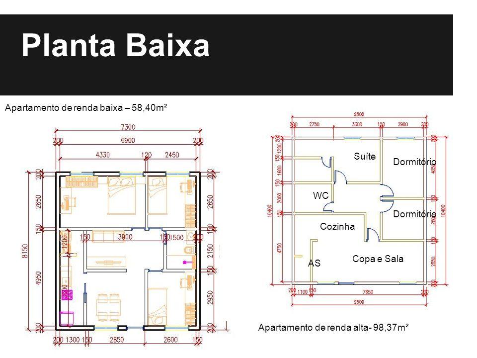 Planta Baixa Suíte Dormitório WC Cozinha Copa e Sala AS Apartamento de renda alta- 98,37m² Apartamento de renda baixa – 58,40m²