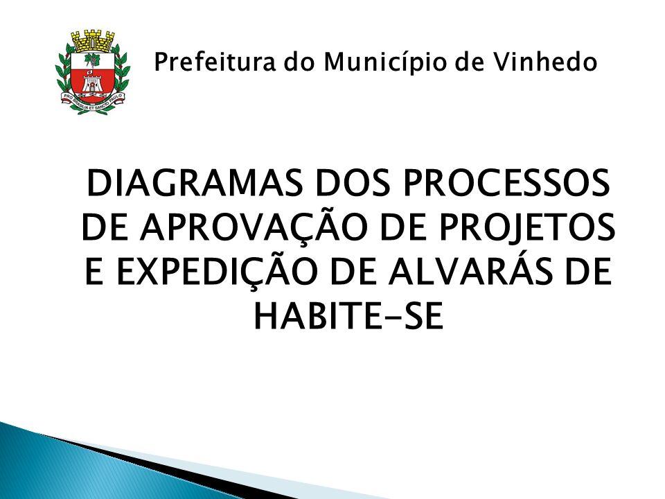 Prefeitura do Município de Vinhedo DIAGRAMAS DOS PROCESSOS DE APROVAÇÃO DE PROJETOS E EXPEDIÇÃO DE ALVARÁS DE HABITE-SE