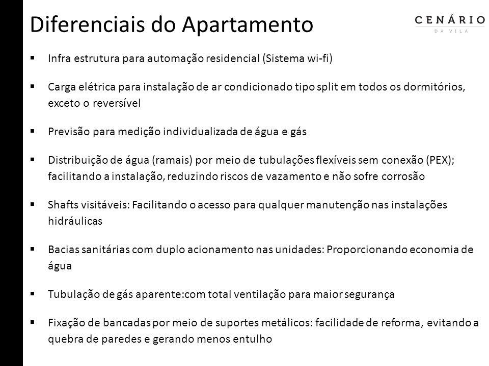 Diferenciais do Apartamento Infra estrutura para automação residencial (Sistema wi-fi) Carga elétrica para instalação de ar condicionado tipo split em
