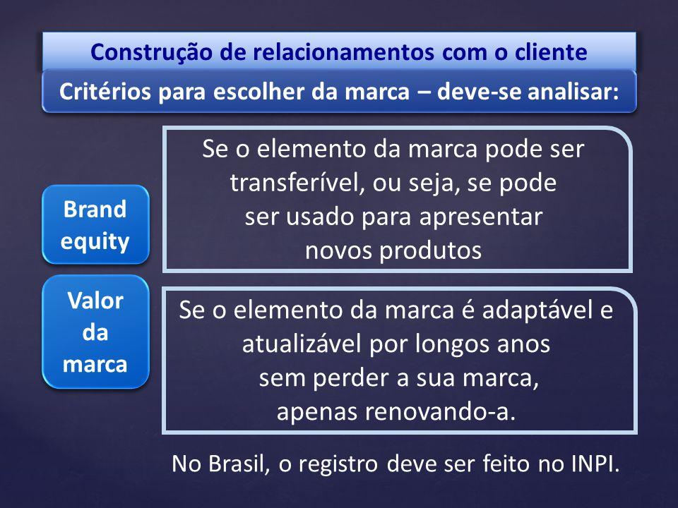 Se o elemento da marca pode ser transferível, ou seja, se pode ser usado para apresentar novos produtos Construção de relacionamentos com o cliente Br