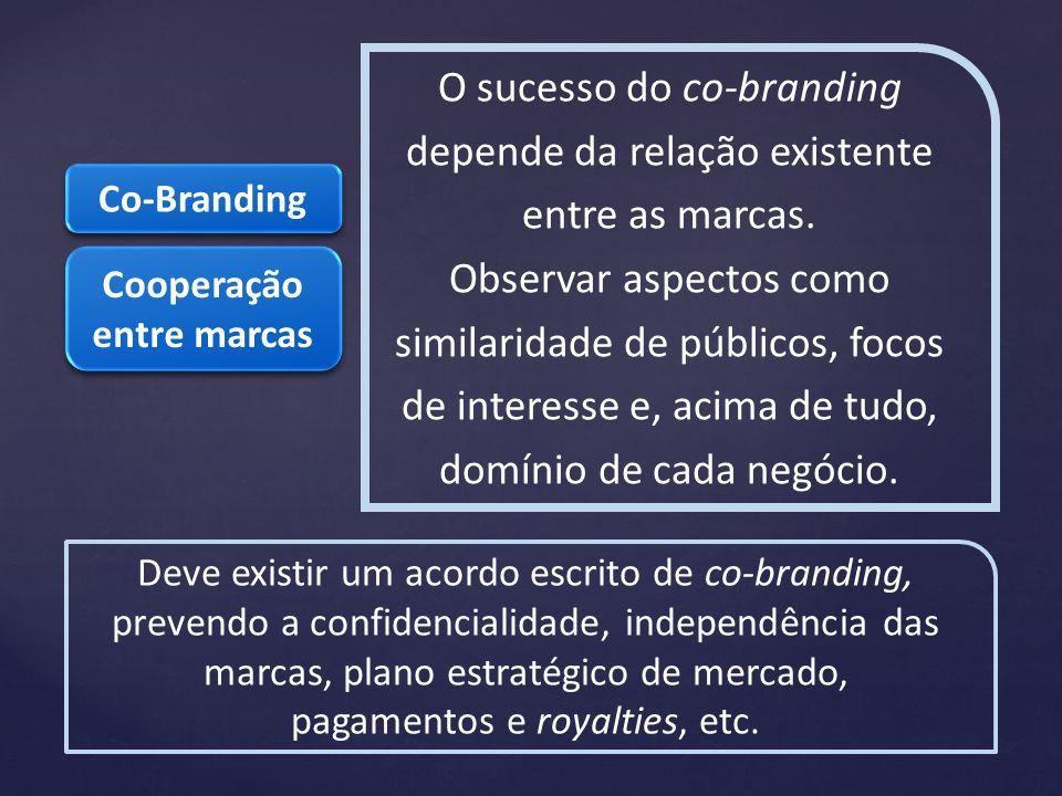 O sucesso do co-branding depende da relação existente entre as marcas. Observar aspectos como similaridade de públicos, focos de interesse e, acima de