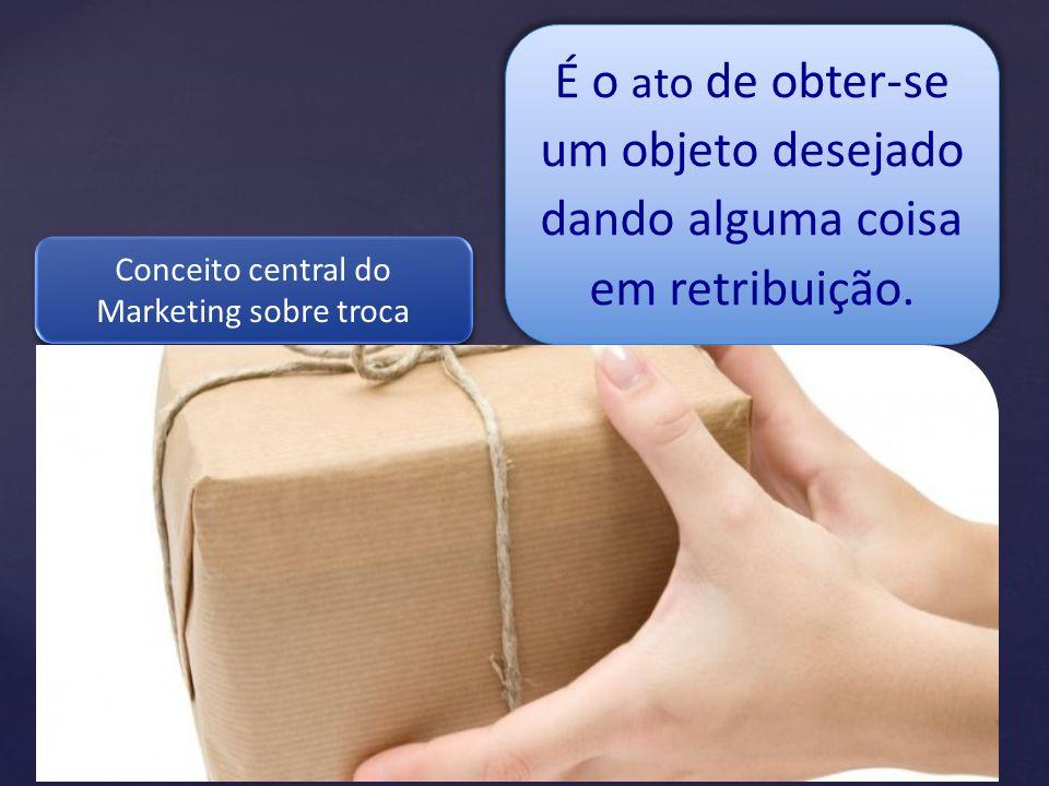 É o ato de obter-se um objeto desejado dando alguma coisa em retribuição. Conceito central do Marketing sobre troca