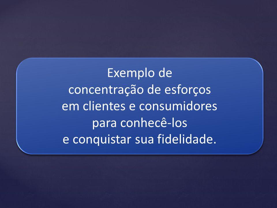 Exemplo de concentração de esforços em clientes e consumidores para conhecê-los e conquistar sua fidelidade. Exemplo de concentração de esforços em cl