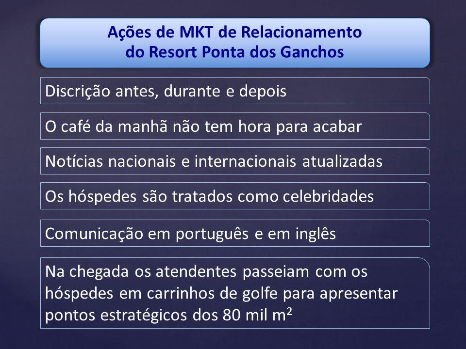 Ações de MKT de Relacionamento do Resort Ponta dos Ganchos Discrição antes, durante e depois O café da manhã não tem hora para acabar Notícias naciona