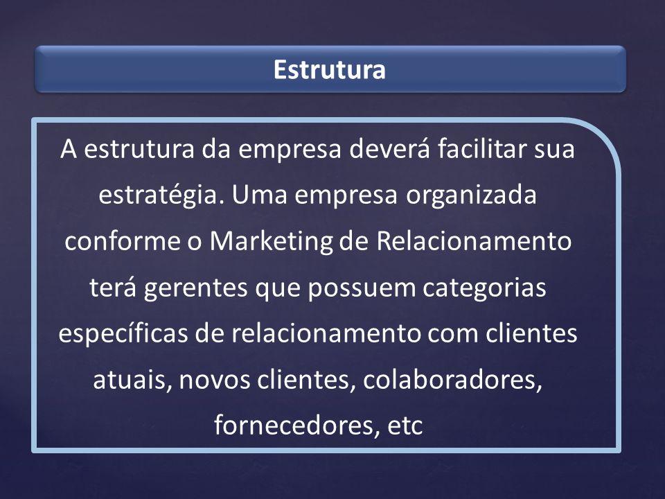 Estrutura A estrutura da empresa deverá facilitar sua estratégia. Uma empresa organizada conforme o Marketing de Relacionamento terá gerentes que poss