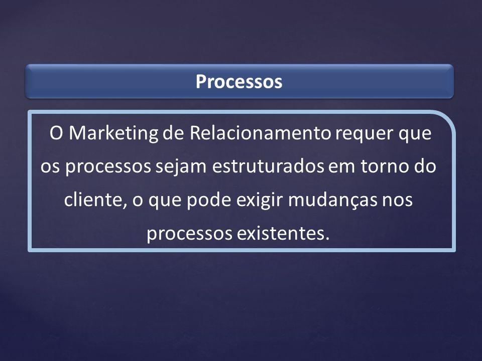 Processos O Marketing de Relacionamento requer que os processos sejam estruturados em torno do cliente, o que pode exigir mudanças nos processos exist