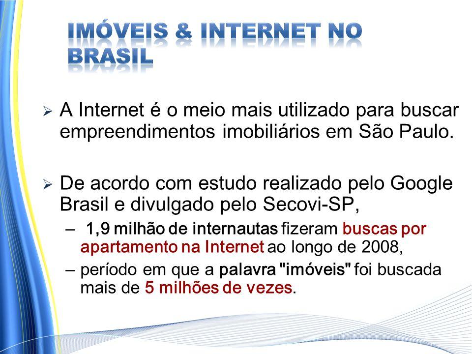 A Internet é o meio mais utilizado para buscar empreendimentos imobiliários em São Paulo.
