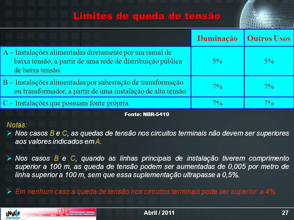 Abril / 201127 IluminaçãoOutros Usos A – Instalações alimentadas diretamente por um ramal de baixa tensão, a partir de uma rede de distribuição pública de baixa tensão.