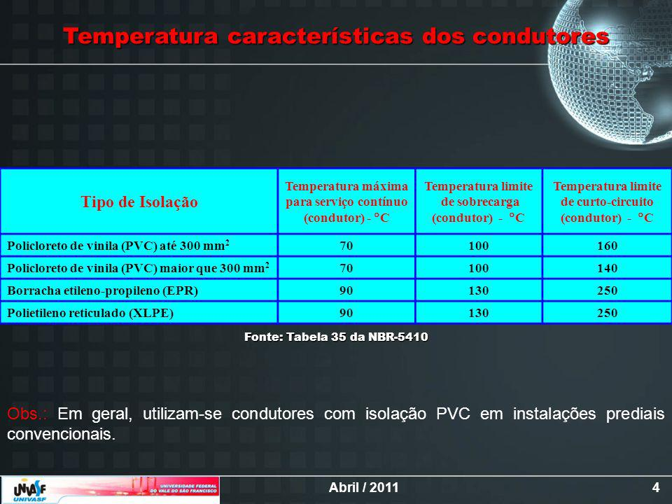 Abril / 20114 Tipo de Isolação Temperatura máxima para serviço contínuo (condutor) - C Temperatura limite de sobrecarga (condutor) - C Temperatura limite de curto-circuito (condutor) - C Policloreto de vinila (PVC) até 300 mm 2 70100160 Policloreto de vinila (PVC) maior que 300 mm 2 70100140 Borracha etileno-propileno (EPR)90130250 Polietileno reticulado (XLPE)90130250 Temperatura características dos condutores Fonte: Tabela 35 da NBR-5410 Obs.: Em geral, utilizam-se condutores com isolação PVC em instalações prediais convencionais.