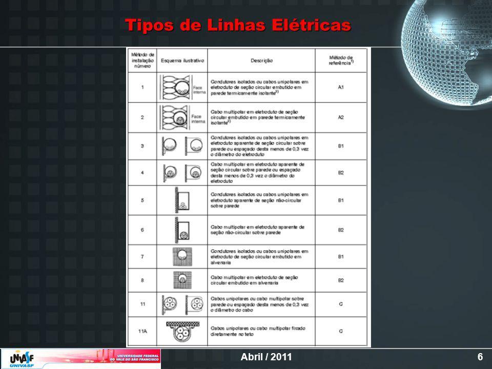 Abril / 20116 Tipos de Linhas Elétricas