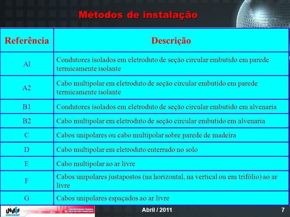 Abril / 201128 Roteiro para dimensionamento pela queda de tensão a) Dados necessários Maneira de instalar o circuito; Material do eletroduto (magnético ou não magnético); Tipo de circuito (monofásico ou trifásico); Corrente de projeto, I p, em Ampères; Fator de potência médio, cos, do circuito; Comprimento, l, do circuito, em km; Tipo de isolação do condutor; Tensão, V, do circuito, em Volts; Queda de tensão, e%, admissível.