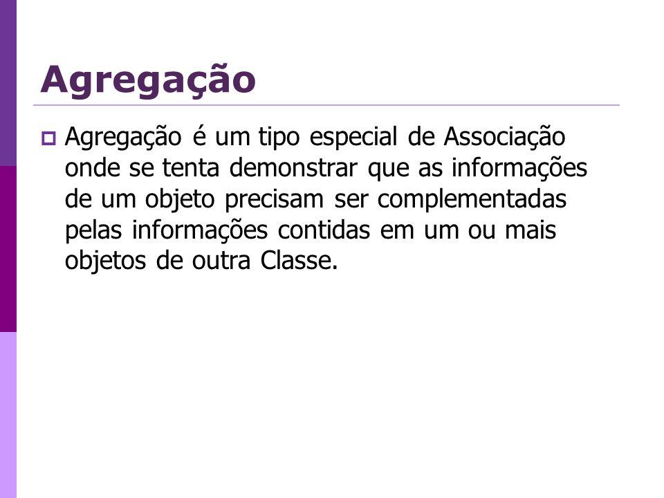 Agregação Agregação é um tipo especial de Associação onde se tenta demonstrar que as informações de um objeto precisam ser complementadas pelas informações contidas em um ou mais objetos de outra Classe.