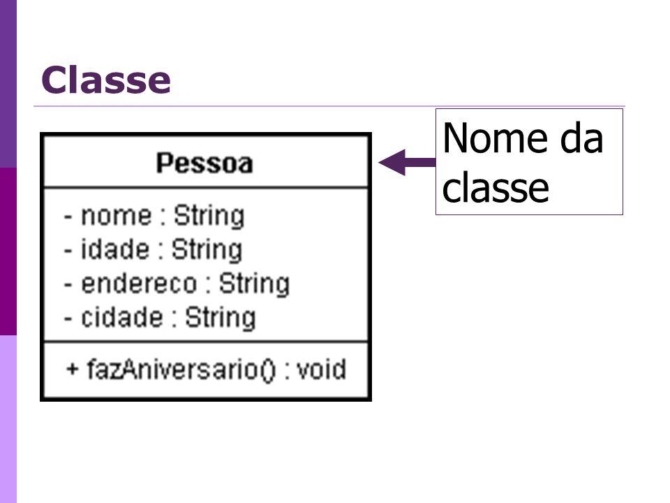 Nome da classe Classe