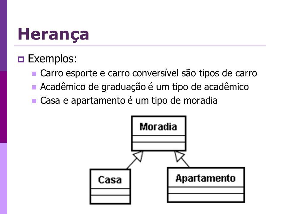 Herança Exemplos: Carro esporte e carro conversível são tipos de carro Acadêmico de graduação é um tipo de acadêmico Casa e apartamento é um tipo de moradia
