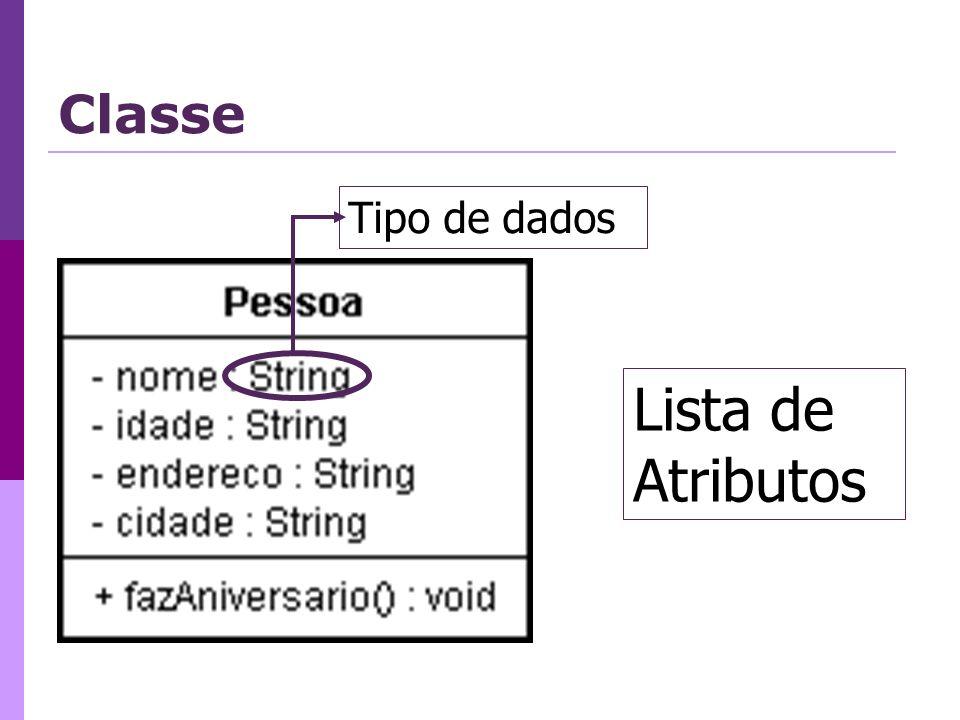 Composição Exemplo: um chassi só pode ser usado em um carro (um carro contém um chassi), já uma roda pode ser removida de um carro e ser colocada em outro (agregação)