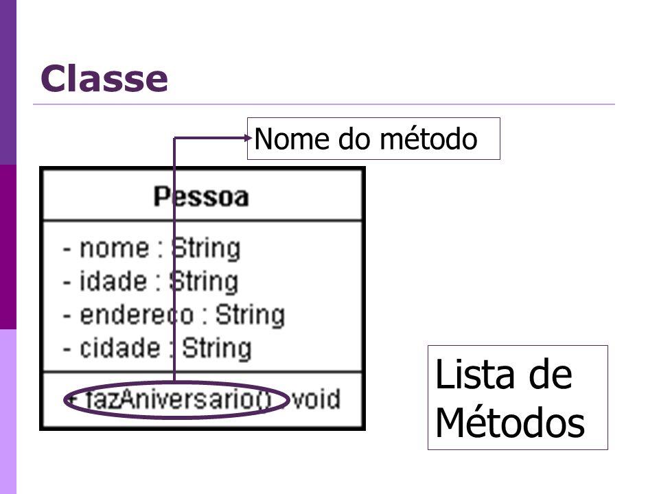 Lista de Métodos Tipo de dados Classe
