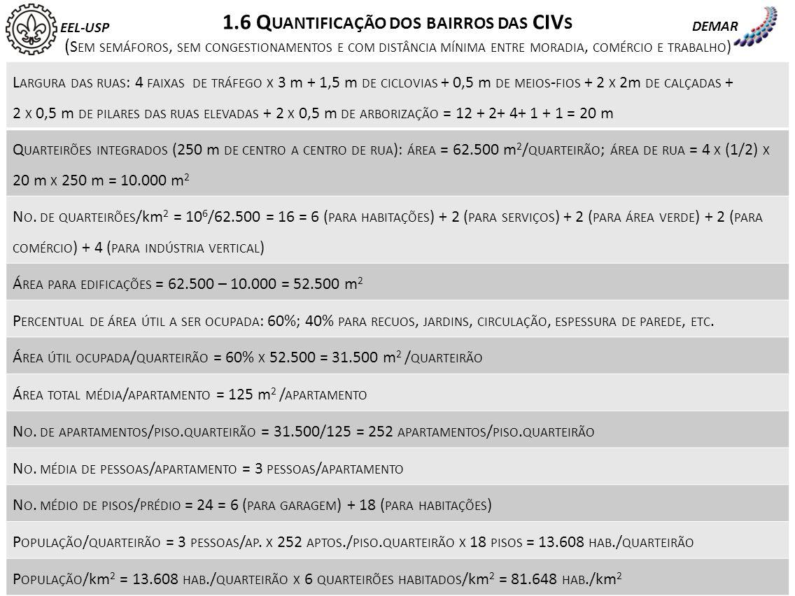 EEL-USP DEMAR 1.6 Q UANTIFICAÇÃO DOS BAIRROS DAS CIV S ( S EM SEMÁFOROS, SEM CONGESTIONAMENTOS E COM DISTÂNCIA MÍNIMA ENTRE MORADIA, COMÉRCIO E TRABAL