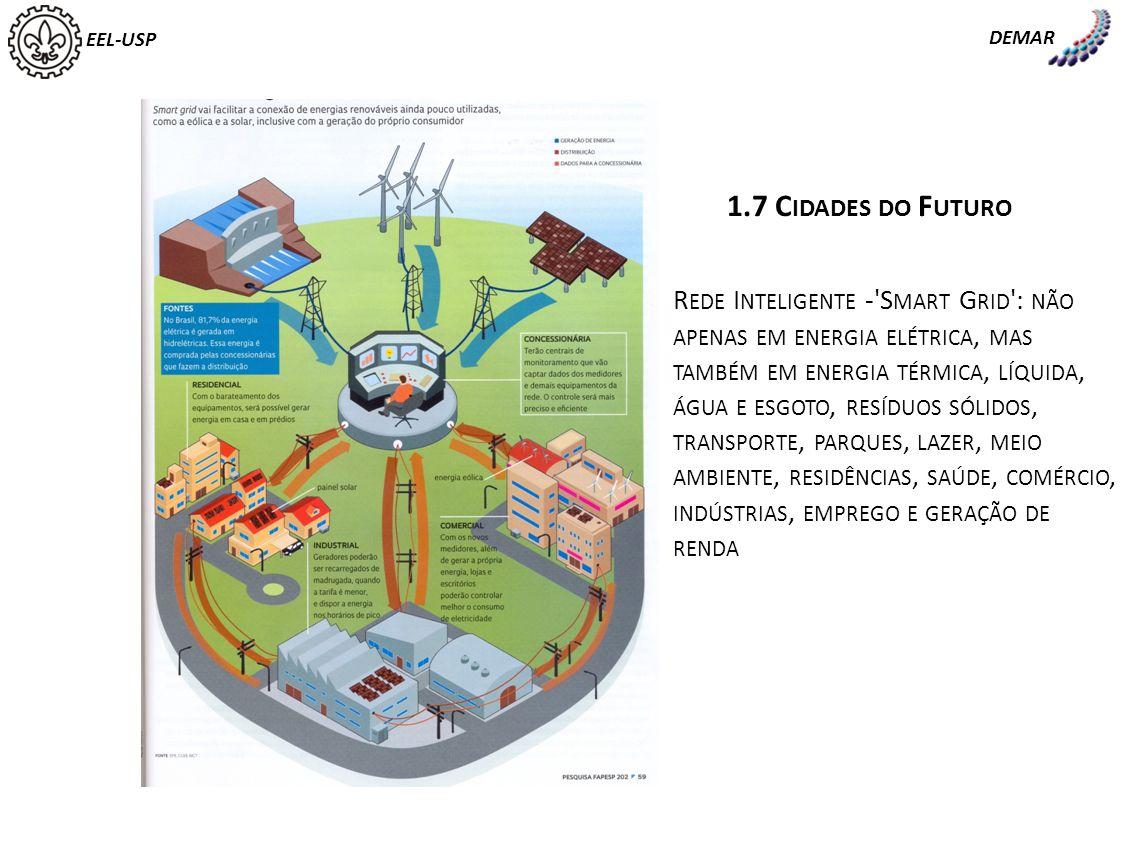 R EDE I NTELIGENTE -'S MART G RID ': NÃO APENAS EM ENERGIA ELÉTRICA, MAS TAMBÉM EM ENERGIA TÉRMICA, LÍQUIDA, ÁGUA E ESGOTO, RESÍDUOS SÓLIDOS, TRANSPOR