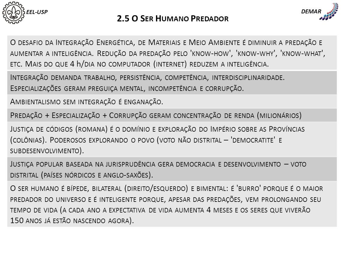 EEL-USP DEMAR MATERIAIS E MEIO AMBIENTE– LOM 3061 3.