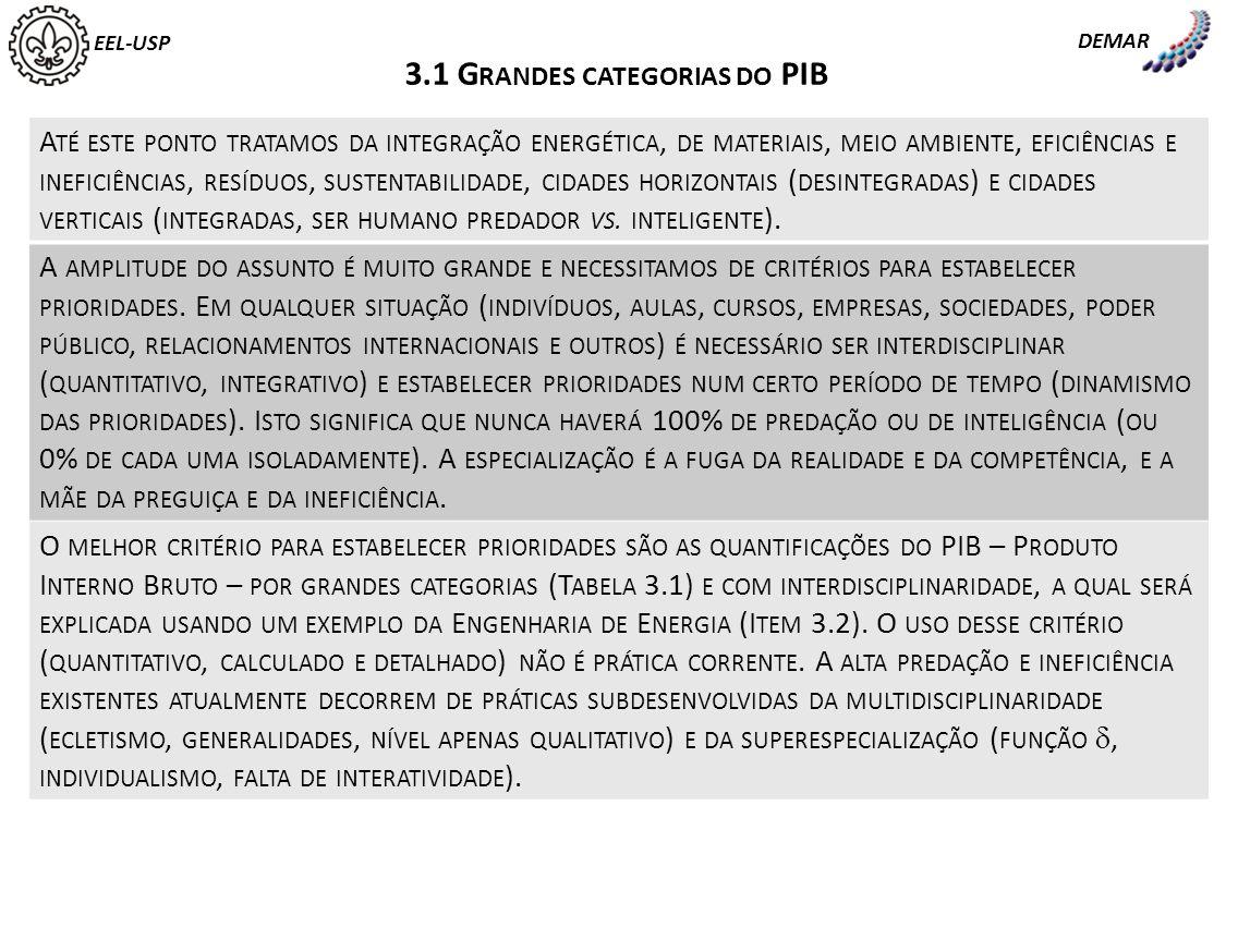 EEL-USP DEMAR T ABELA 3.1 G RANDES C ATEGORIAS PIB A T ABELA 3.1 DÁ AS GRANDES CATEGORIAS DA CLASSIFICAÇÃO DAS ATIVIDADES ECONÔMICAS DO IBGE, ORGANIZADAS EM 21 SEÇÕES.