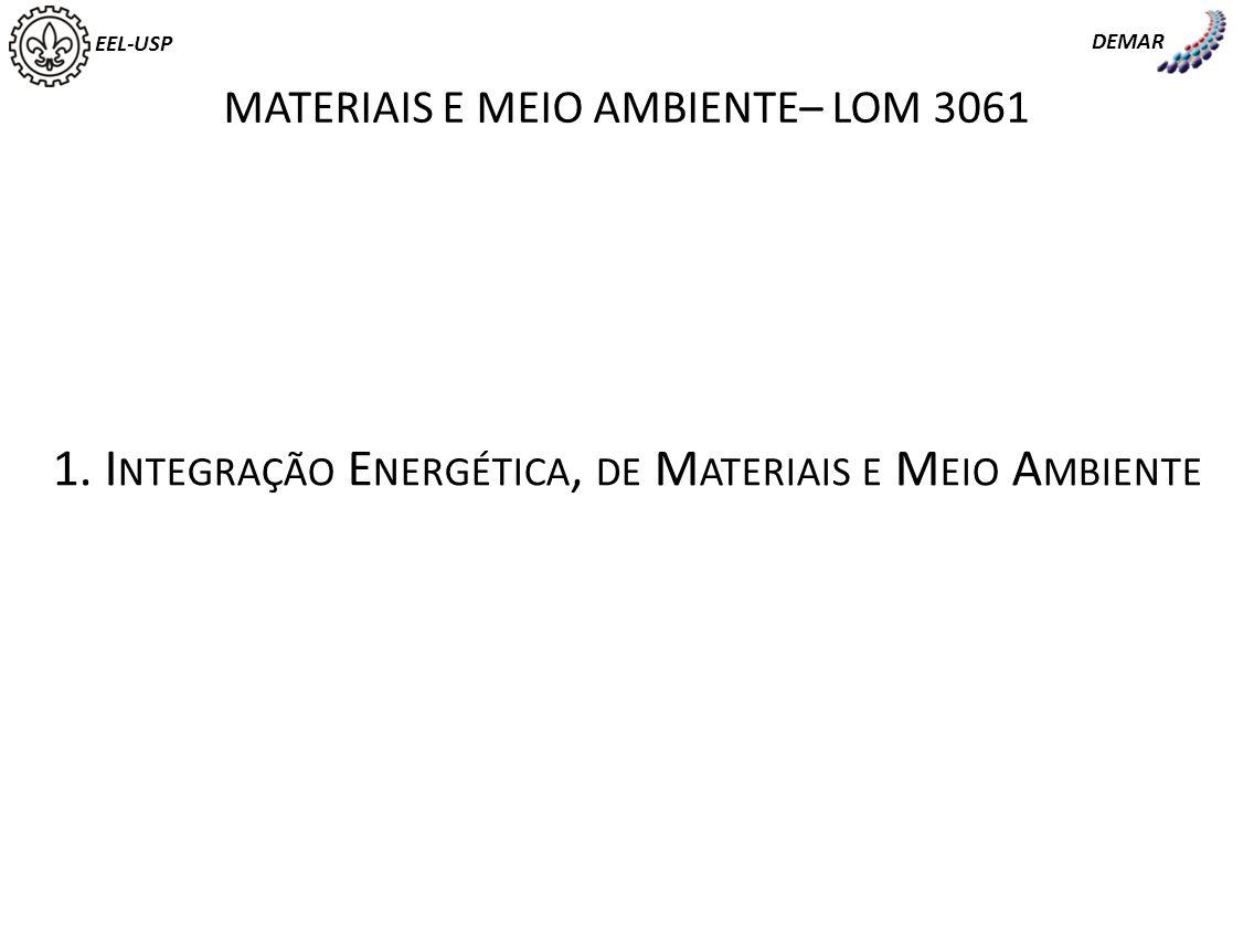 EEL-USP DEMAR MATERIAIS E MEIO AMBIENTE– LOM 3061 1. I NTEGRAÇÃO E NERGÉTICA, DE M ATERIAIS E M EIO A MBIENTE